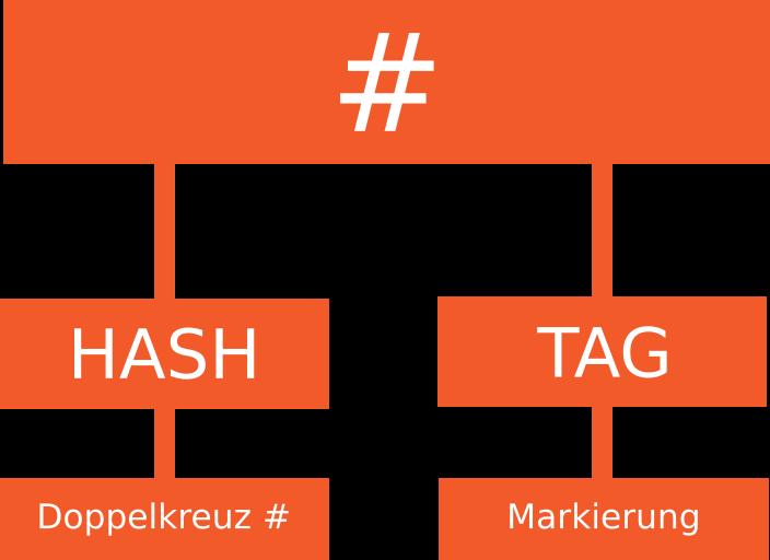 Hashtag Infografik